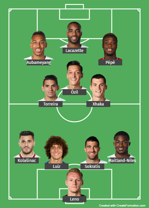 Preferred Arsenal XI vs Tottenham